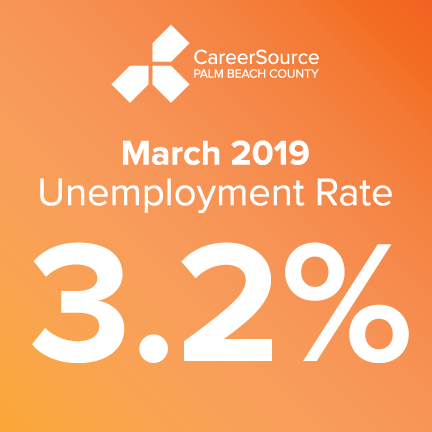Palm Beach County Unemployment Rate Drops to 3.2 Percent from 3.5 Percent Year Ago; More Job Openings Than Unemployed for Fifth Consecutive Month